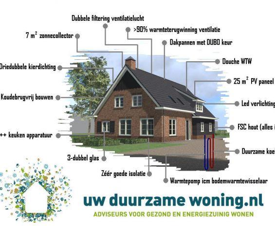 Vrijstaande woning 2013 bodegraven huis vol energie for Huis duurzaam maken